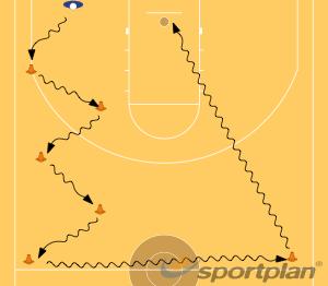 Drible   PassadaBasic Ball HandlingBasketball Drills Coaching