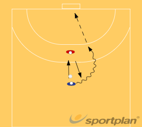 Drill 1, 1v1 Drive and shot217 shooting/defend shootingHandball Drills Coaching