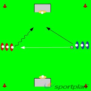 Evan Herd- Kickstart 1 Assessment.1 v 1 skillsFootball Drills Coaching