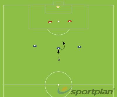 3 v 2DefendingFootball Drills Coaching