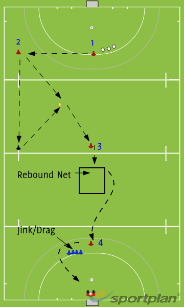 Full Field Passing and Receiving DrillPassing & ReceivingHockey Drills Coaching