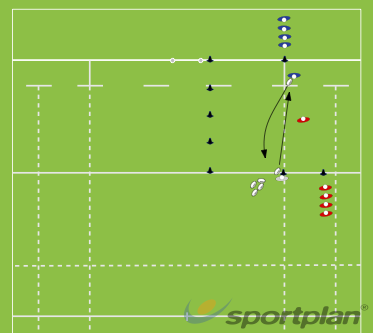 Autosave 8672182Rugby Drills Coaching