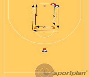 Defensive Position Around KeyDefenseBasketball Drills Coaching