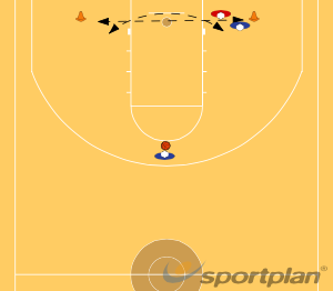 Defensive Positioning on BaselineDefenseBasketball Drills Coaching