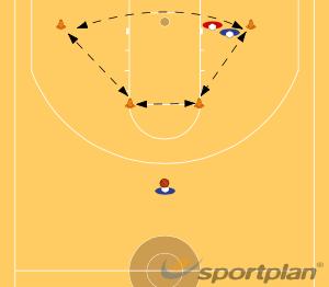 Defensive PositioningDefenseBasketball Drills Coaching