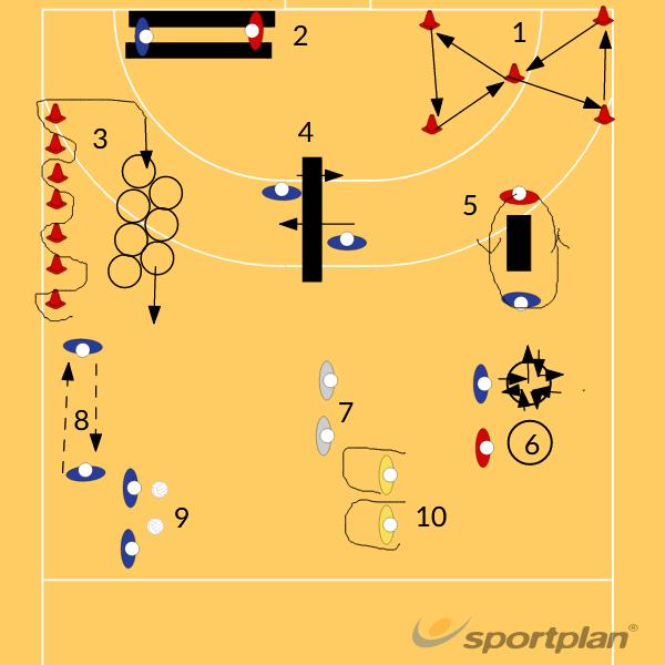 Autosave 2482278Handball Drills Coaching
