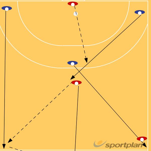 Autosave 51469849Handball Drills Coaching