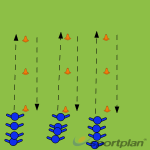barcalona warm upAgilityFootball Drills Coaching