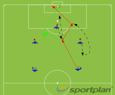 Striker movementShootingFootball Drills Coaching