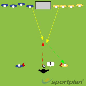 2v1, 3v2, 4v31 v 1 skillsFootball Drills Coaching