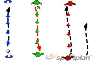 Autosave 80078039DribblingFootball Drills Coaching