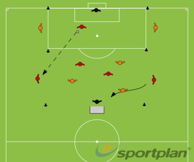 3 mod 3 plus kanterneCrossing and FinishingFootball Drills Coaching