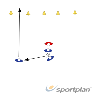 Offensive Training Week 2Contact SkillsRugby Drills Coaching