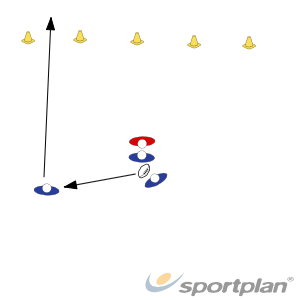 Offensive Training Week 3Contact SkillsRugby Drills Coaching