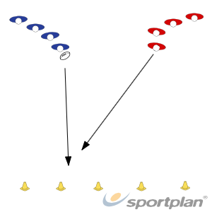 Offensive Training Week 4Backs MovesRugby Drills Coaching