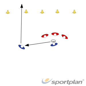 Offensive Training Week 3PassingRugby Drills Coaching