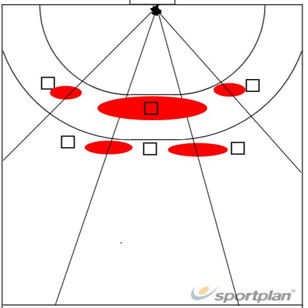 3:3 puolustusHandball Drills Coaching