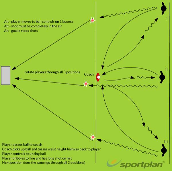 DaveMenks_ADSA_Jan2017_BallControlDrillPassing and ReceivingFootball Drills Coaching