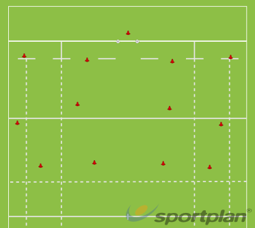 KickoffMatch RelatedRugby Drills Coaching