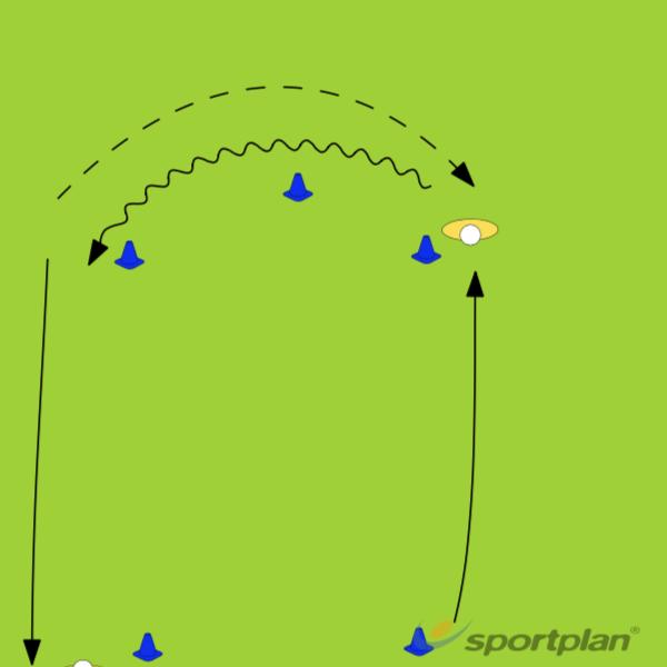 3 Cone PassingHockey Drills Coaching
