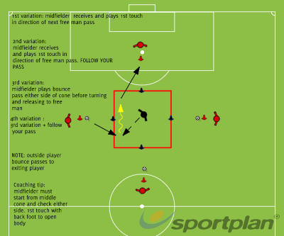 midfielder passing 1st touch drill w/ variationsPassing and ReceivingFootball Drills Coaching
