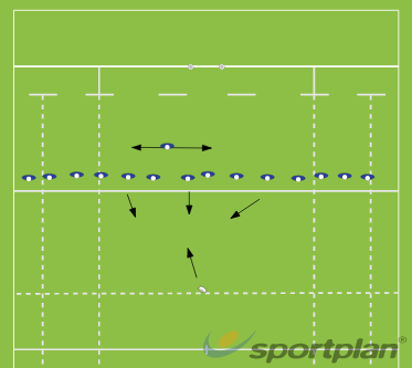 Full Defensive lineDefensive PatternsRugby Drills Coaching