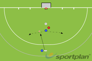 Pressure ShootingShooting & GoalscoringHockey Drills Coaching