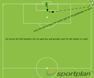 cross for keeper to catchFootball Drills Coaching