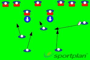 Multiple Option Runners/Support LinesThamesians pre-season Support/Running Lines Part2Backs MovesRugby Drills Coaching