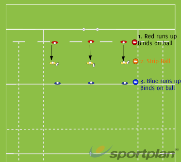 Ball Strip SequenceContact SkillsRugby Drills Coaching