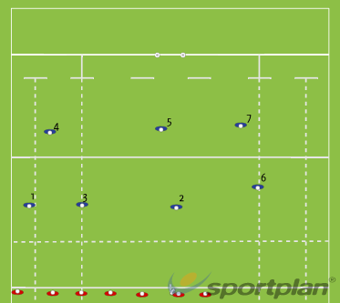 LineupMatch RelatedRugby Drills Coaching