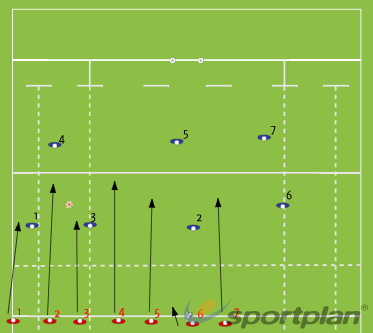 Copy of LineupMatch RelatedRugby Drills Coaching