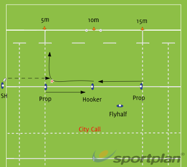Lineout 1:  Short (City)LineoutRugby Drills Coaching