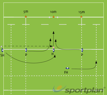 Copy of Lineout 3:  To #2 Off The Top (State)LineoutRugby Drills Coaching