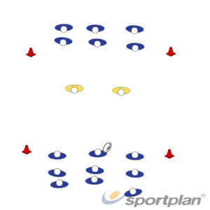 3 vs 2Practices for JuniorsRugby Drills Coaching