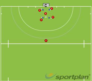 Goal scoring - close.Shooting & GoalscoringHockey Drills Coaching