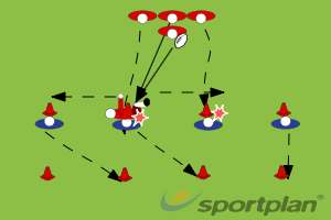 Ruck drill 1RuckRugby Drills Coaching