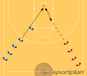 Lay-Up LinesShootingBasketball Drills Coaching