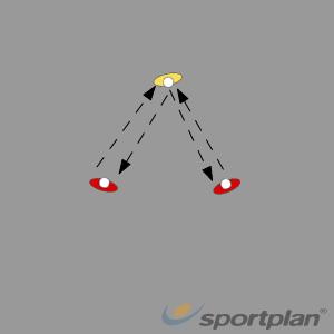 Pivot PassingPassingBasketball Drills Coaching