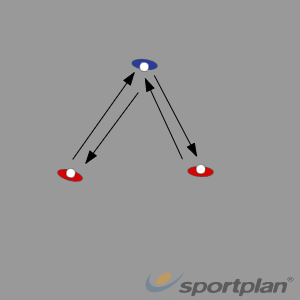 Pivot PassingPassing & ReceivingHockey Drills Coaching