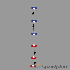 Step-Back PassingPassing & ReceivingHockey Drills Coaching