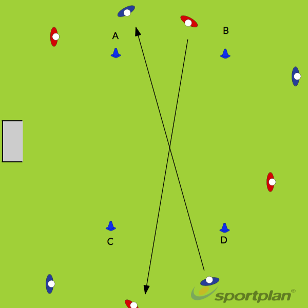 Forcing to play crossConditioned GamesHockey Drills Coaching