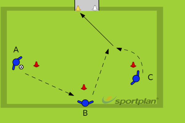 Vertical Passing DrillFootball Drills Coaching