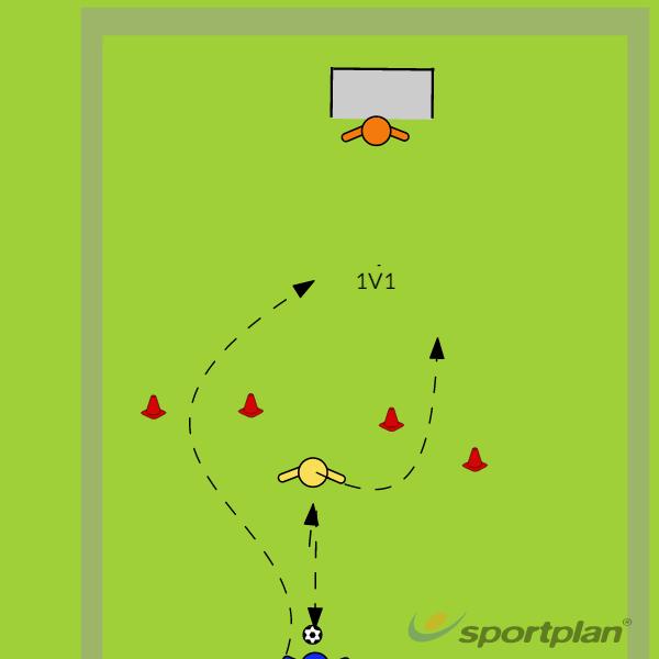 Directional touch (1v1)1 v 1 skillsFootball Drills Coaching