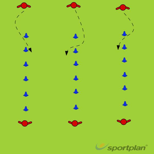 Ball MasteryDribblingFootball Drills Coaching