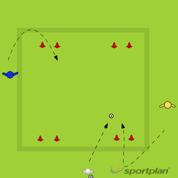 1v1, 2v1 Feints Drill1 v 1 skillsFootball Drills Coaching