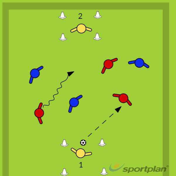 Gaps Creation - Small sided gameFootball Drills Coaching