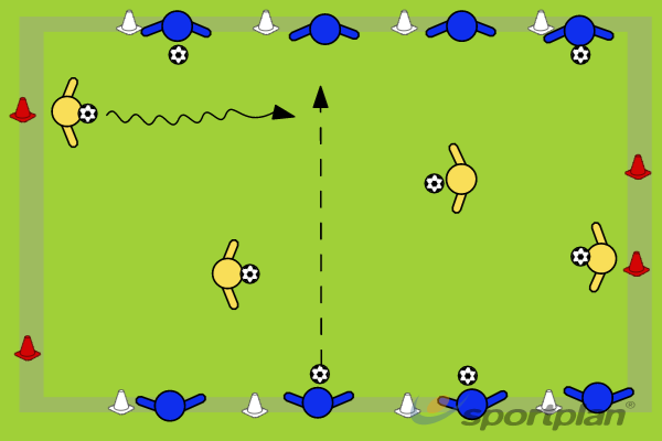 Ball MasteryFootball Drills Coaching