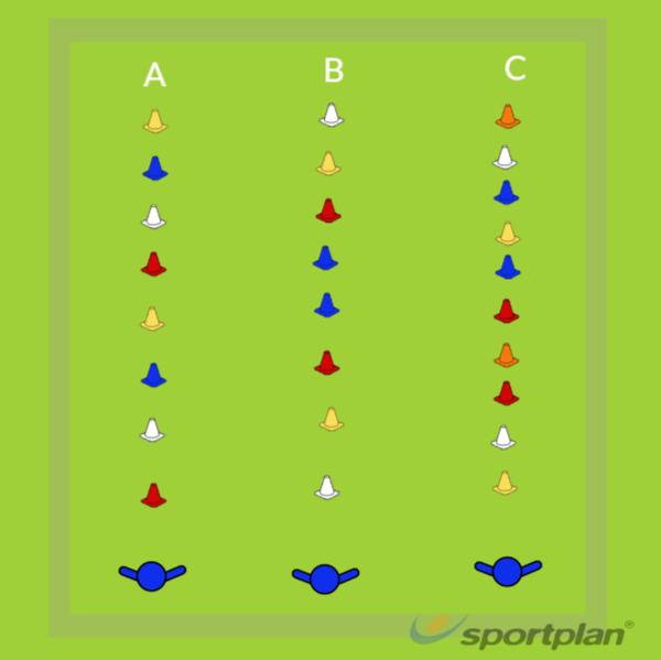 Eye-foot Coordination Fun GameFootball Drills Coaching