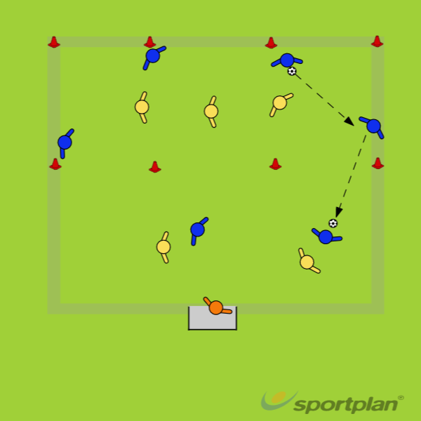 Small Sided Game - Attacking from the MidfieldFootball Drills Coaching